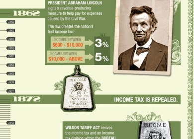 History of taxes-rd