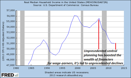 real-median-income1-14a