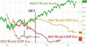 World-equities-versus-GDP-2014